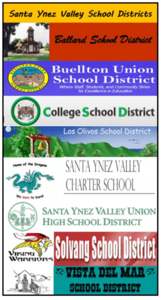 Valley Districts